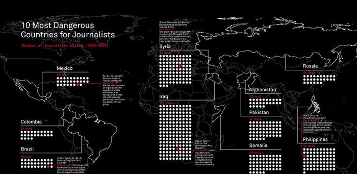 A 10 legveszélyesebb ország infografika