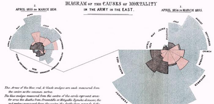 Régi infografika 1855-ből