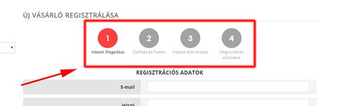 Hibás registrációs folyamat jelölése UX audit során
