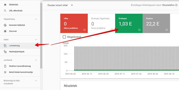 Search Console hány URL-t indexel a weboldalból